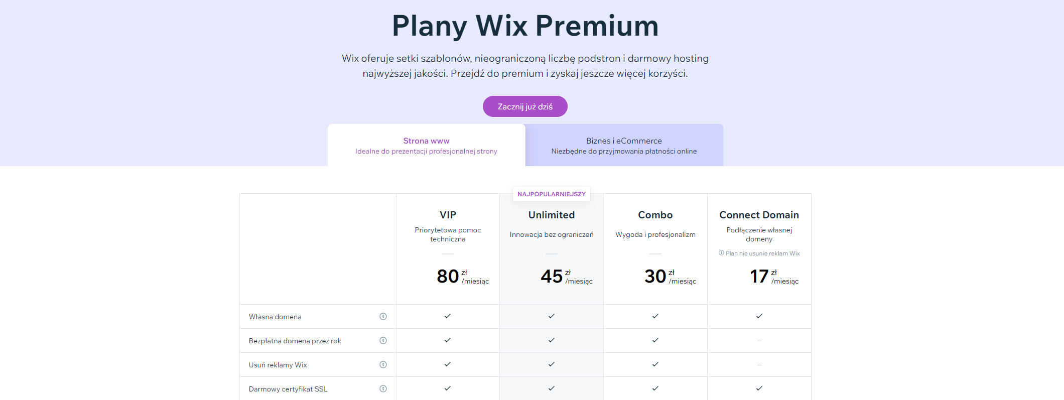 plany wix